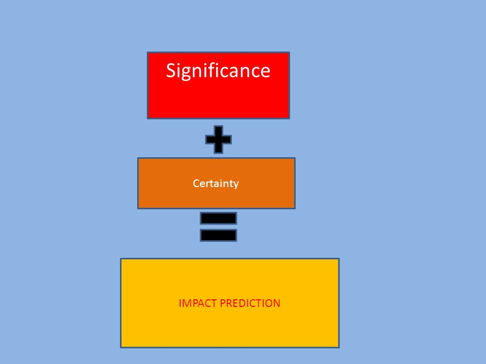 Significance Certainty IMPACT PREDICTION