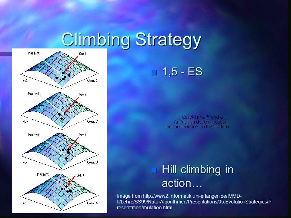 Climbing Strategy n 1,5 - ES n Hill climbing in action… Image from http://www2.informatik.uni-erlangen.de/IMMD- II/Lehre/SS99/NaturAlgorithmen/Present
