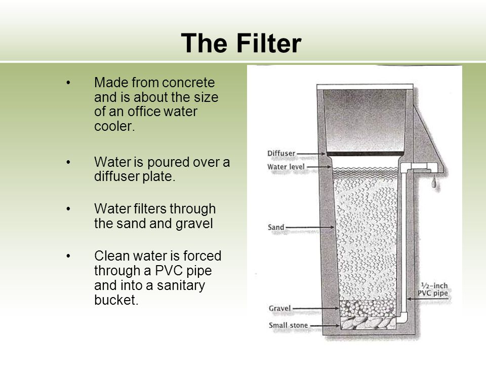 The Filter Made from concrete and is about the size of an office water cooler.