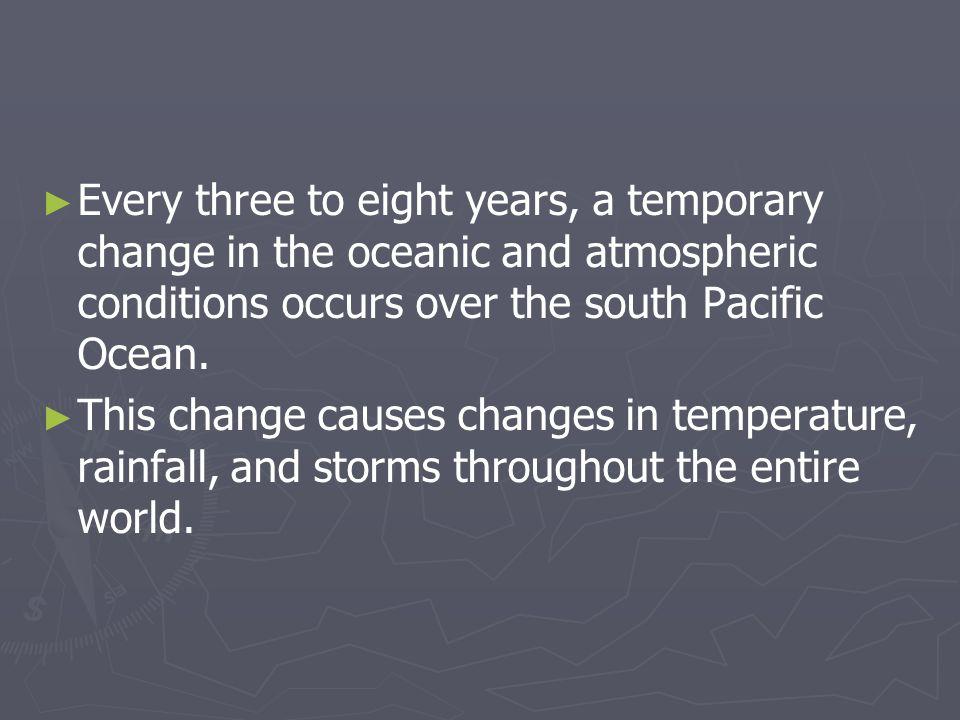 What happens Air pressure rises over the Indian Ocean, Indonesia, and Australia.
