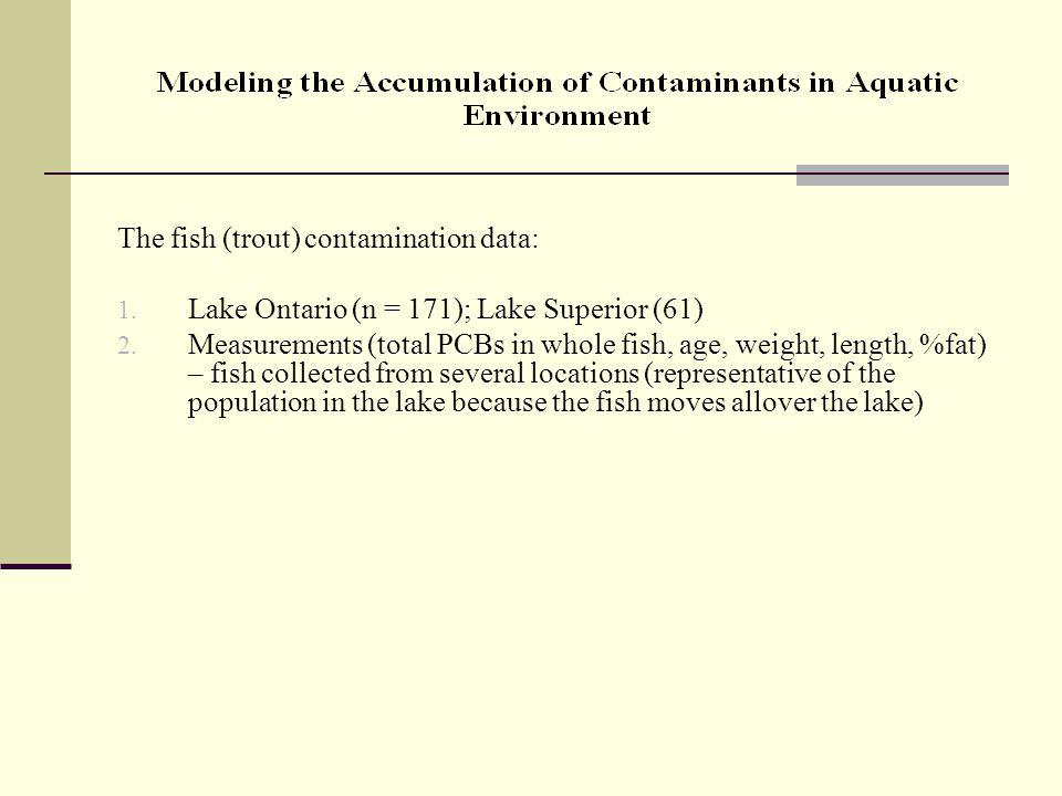 The fish (trout) contamination data: 1. Lake Ontario (n = 171); Lake Superior (61) 2.