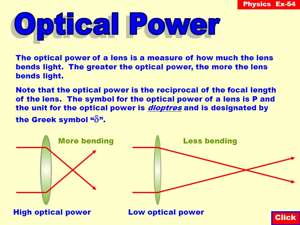 Physics Ex-54 Click The optical power of a lens is a measure of how much the lens bends light.