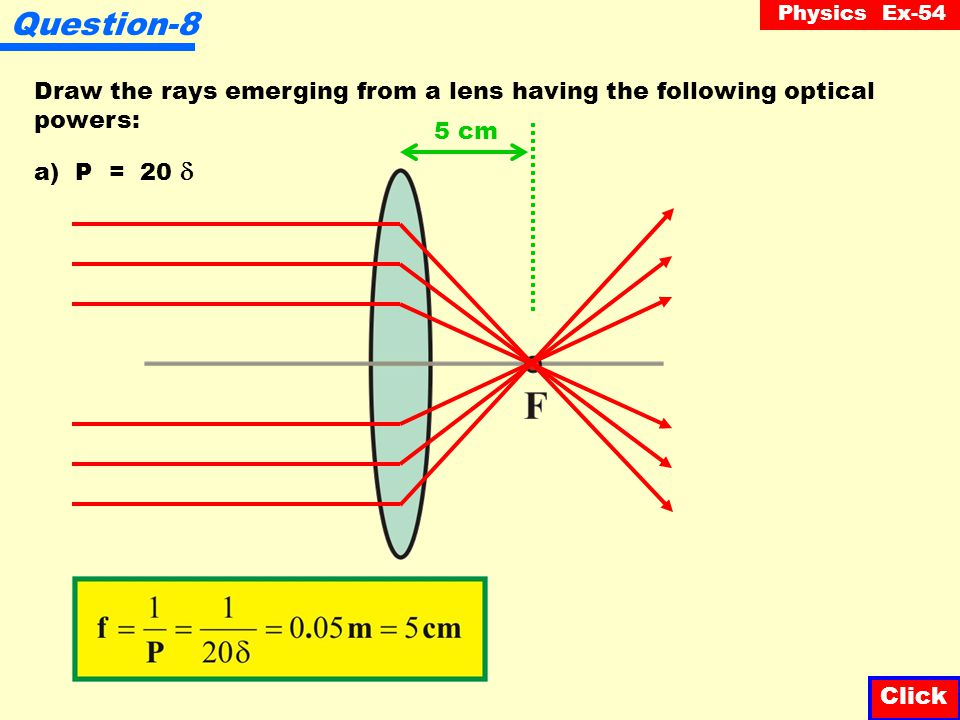 Physics Ex-54 Question-7 The optical power of a diverging lens is – 8.33 .