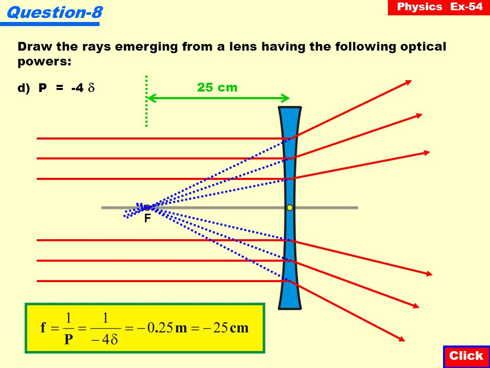 Physics Ex-54 Question-8 Draw the rays emerging from a lens having the following optical powers: Click c) P = -20  F 5 cm REMINDER By convention in using lenses, distances are positive on the side where light comes out.