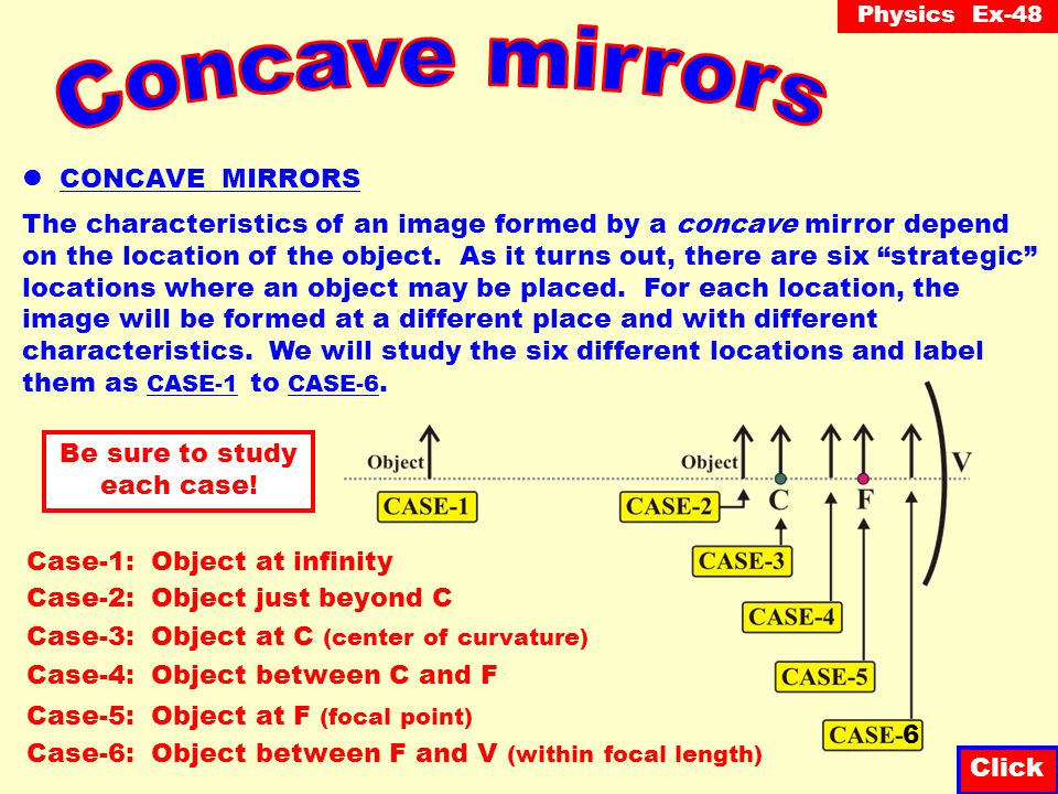 Physics Ex-48 Click RULES FOR DRAWING RAYS IN CURVED MIRRORS A ray that is parallel to the principal axis is reflected through the principal focus (F)