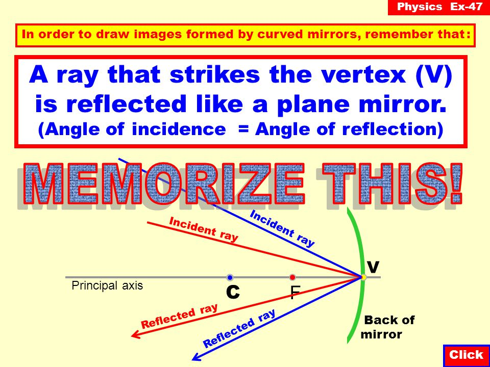 Physics Ex-47 Click A ray that goes through the focal point (F) is reflected parallel to the principal axis. In order to draw images formed by curved