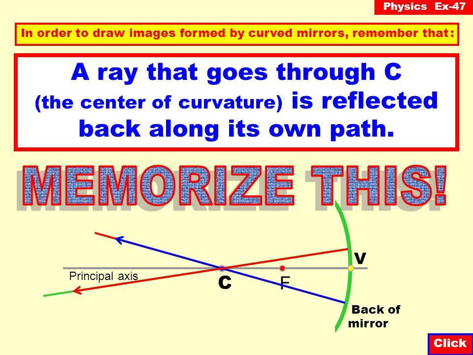 Physics Ex-47 Click A ray that strikes the vertex (V) is reflected like a plane mirror. (Angle of incidence = Angle of reflection) In order to draw im