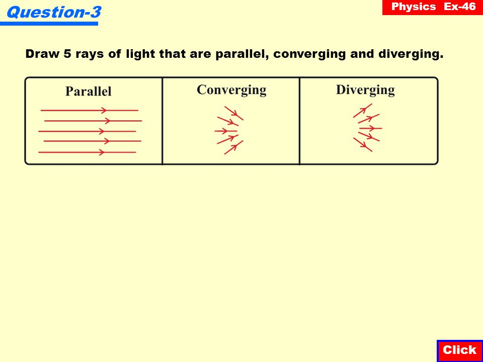 Physics Ex-46 Question-2 Define the meaning of the terms monochromatic and polychromatic light.