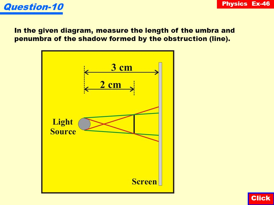 Physics Ex-46 Question-9 Sketch the electromagnetic spectrum and indicate the position of light.