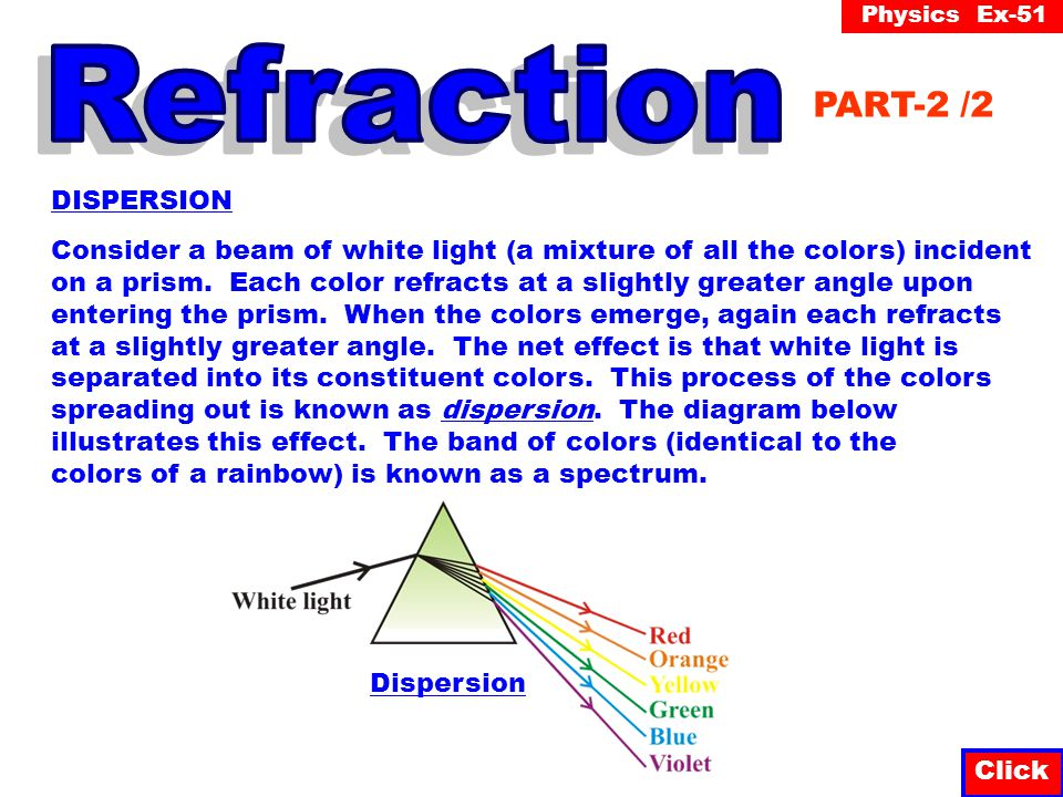 Physics Ex-51 Question-7 The diagram shows a beam of light traveling from water, through glass, to air.