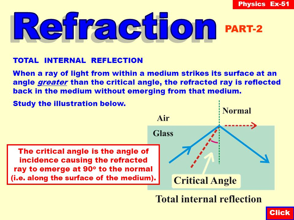 Physics Ex-51 Question-9 At what angle of incidence should a ray of light approach the surface of diamond (n = 2.42) from within the diamond so that the refracted ray emerges parallel to the surface.