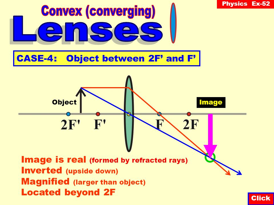 Physics Ex-52 Click CASE-3 : Object at 2F' Image is real (formed by refracted rays) Inverted (upside down) Same size as object Located at 2F Object Im