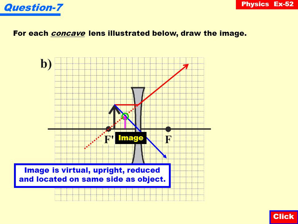 Physics Ex-52 For each concave lens illustrated below, draw the image. Click Image Image is virtual, upright, reduced and located on same side as obje