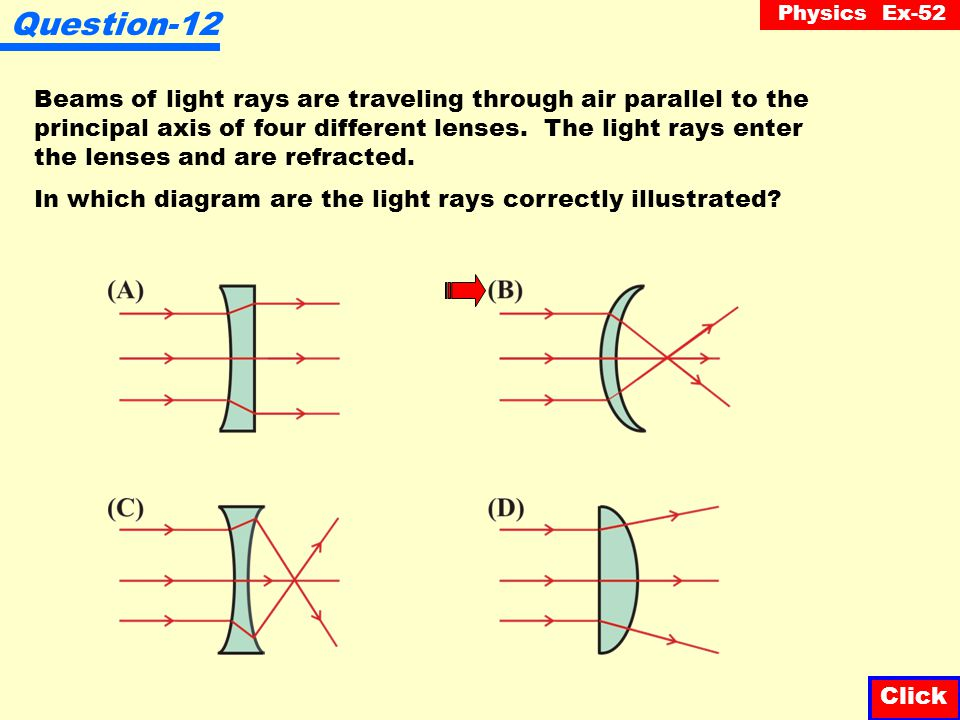 Physics Ex-52 Click A lens produces the following optical effect. Which group of lens produces the above effect? Question-11 Plano convex Plano convex