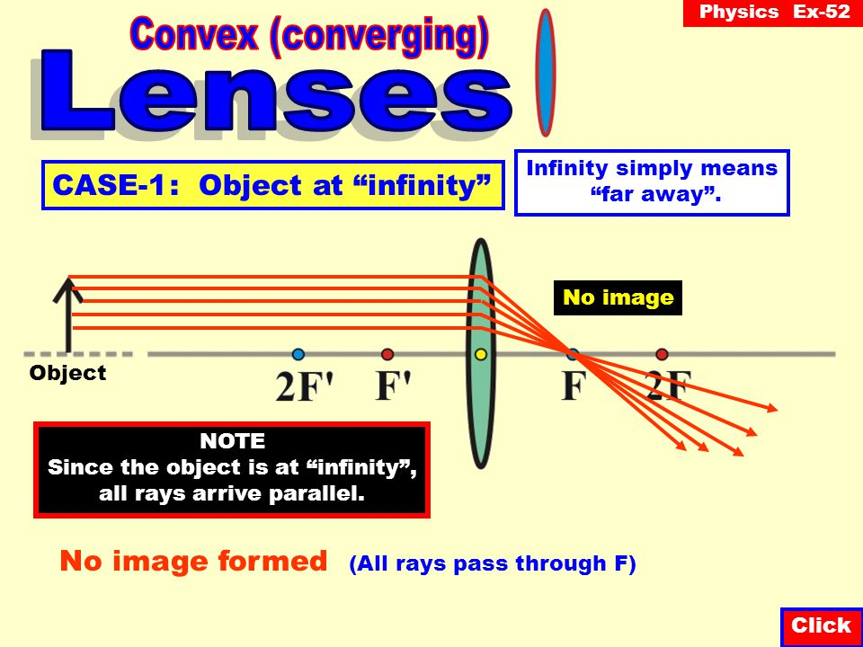Physics Ex-52 Question-1 A lens that is thicker in the middle than at the ends is known as: Click A lens or a lens.
