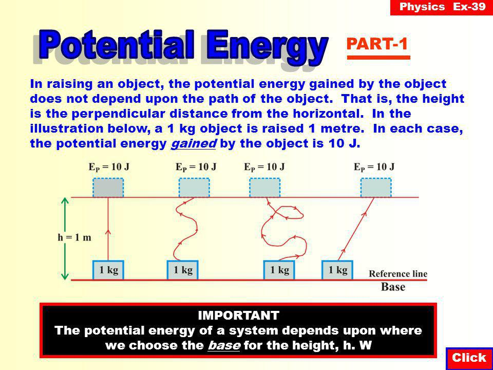 Physics Ex-39 Click Potential energy is stored energy because it has the potential of being used at a future time.