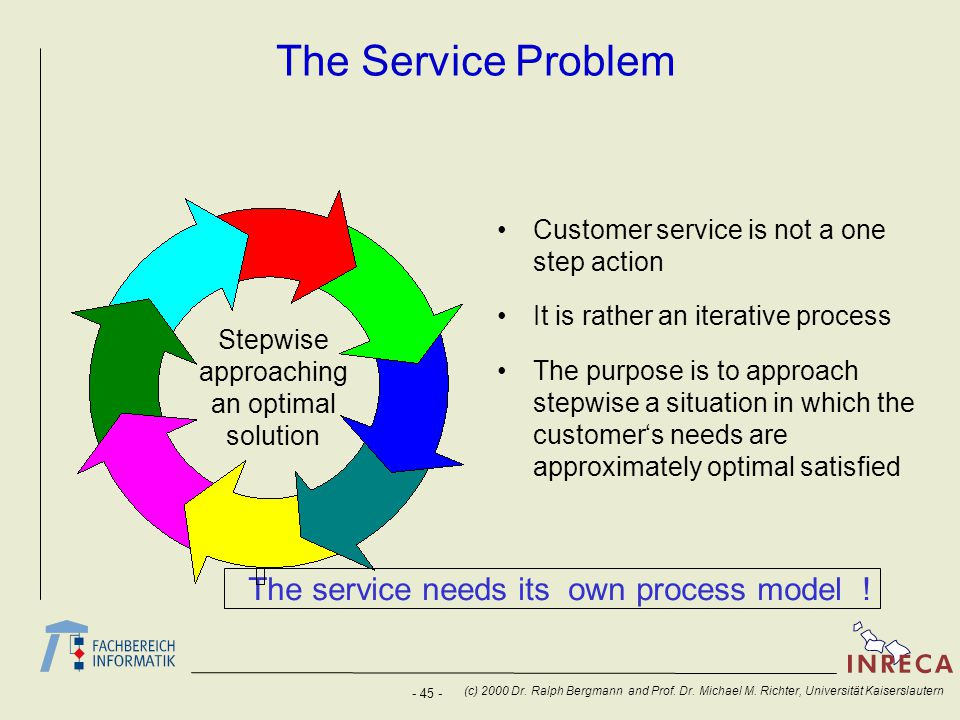 - 45 - (c) 2000 Dr. Ralph Bergmann and Prof. Dr. Michael M. Richter, Universität Kaiserslautern The Service Problem Customer service is not a one step