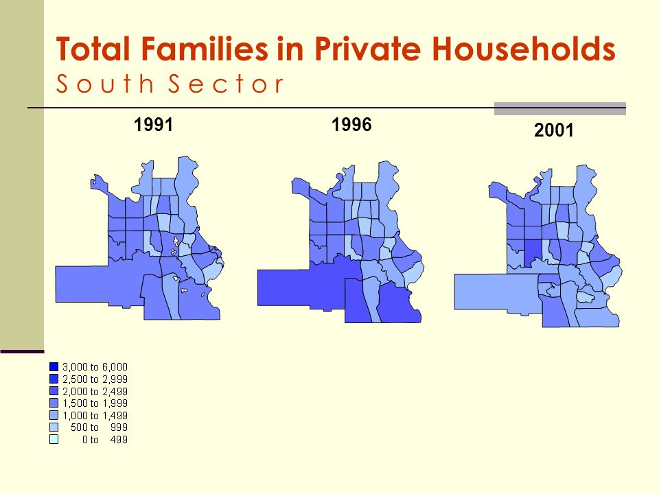 Total Families in Private Households S o u t h S e c t o r 19911996 2001