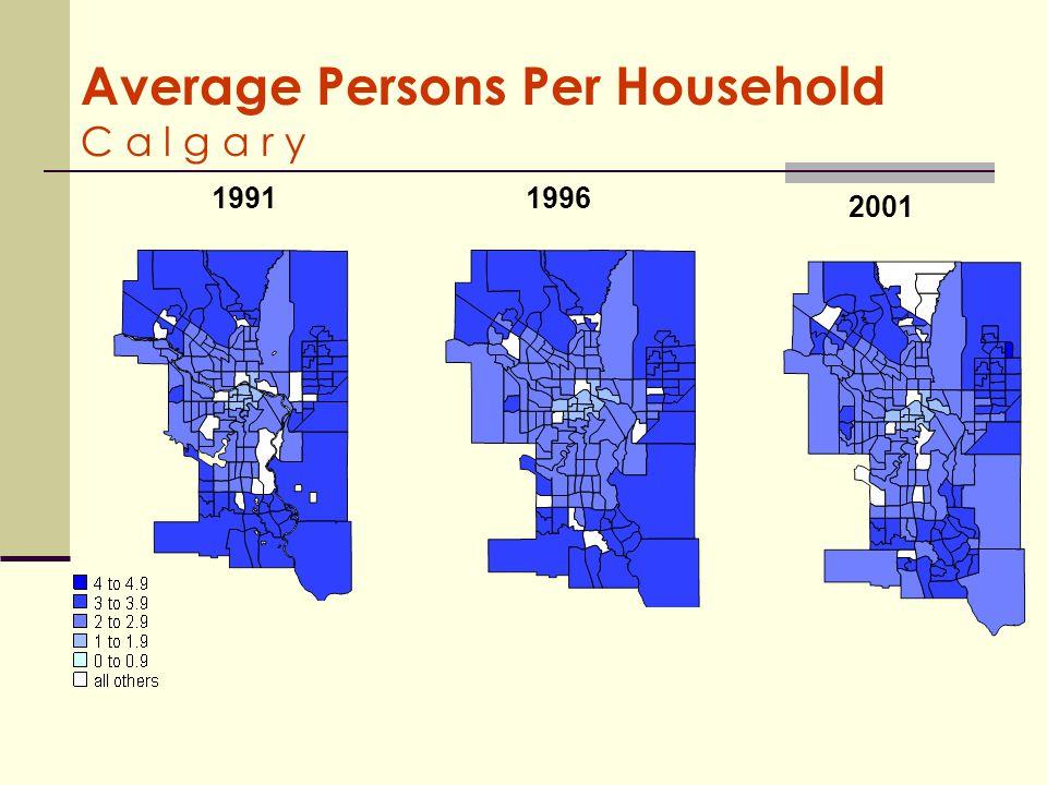 199119962001 Average Persons Per Household S o u t h S e c t o r
