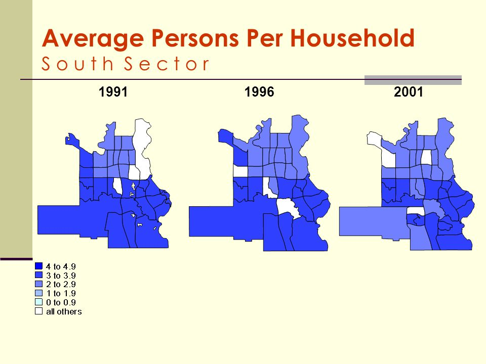 Average Persons Per Household S o u t h S e c t o r