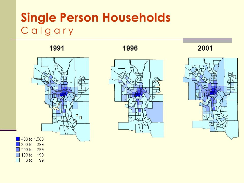 Single Person Households S o u t h S e c t o r 199119962001
