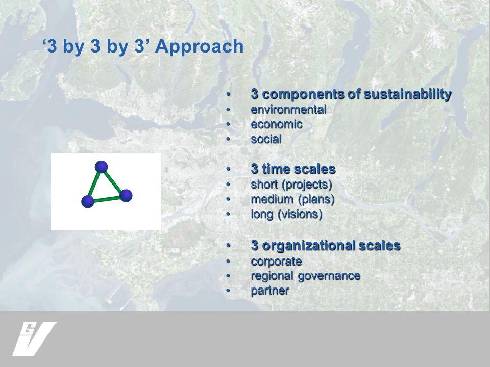 1. Sustainability Based Organization Management commitment Staff engagement Sustainability Report