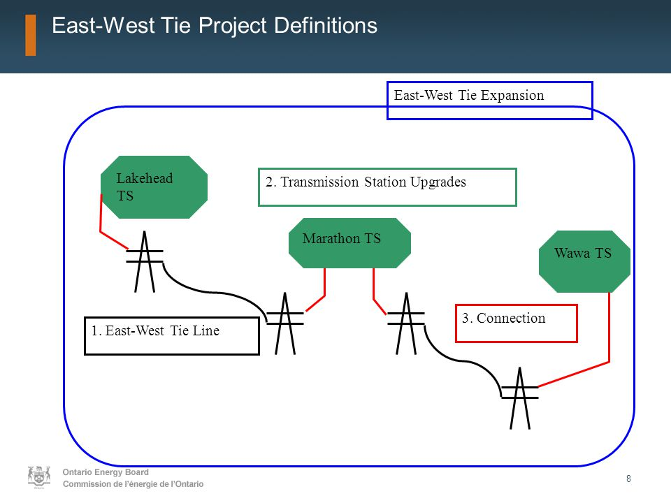 8 East-West Tie Project Definitions East-West Tie Expansion 2.