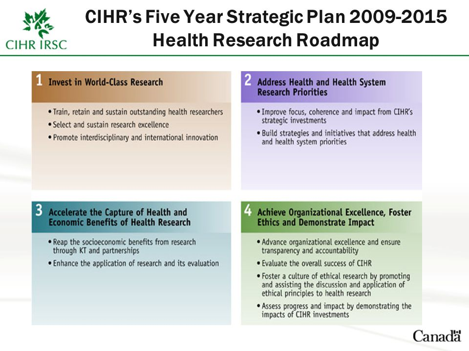 CIHR's Five Year Strategic Plan 2009-2015 Health Research Roadmap