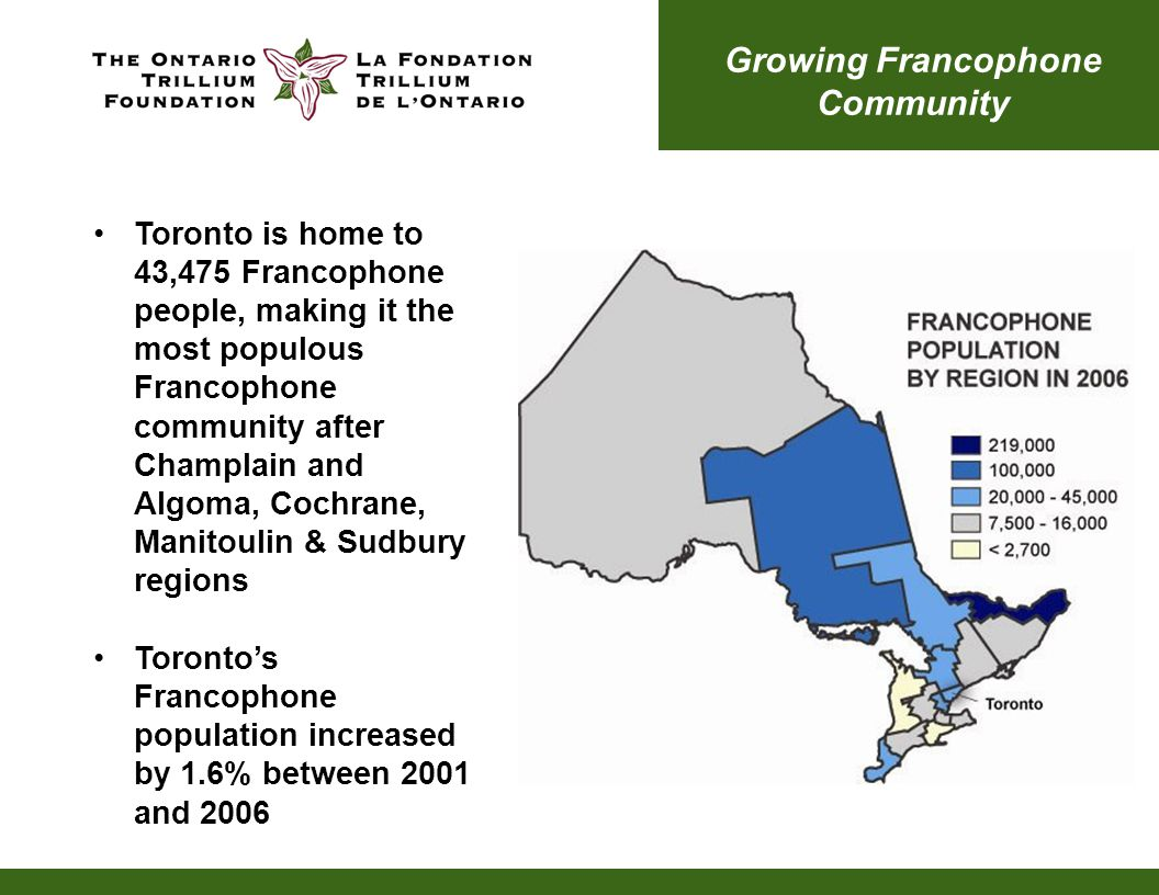 Growing Francophone Community Toronto is home to 43,475 Francophone people, making it the most populous Francophone community after Champlain and Algoma, Cochrane, Manitoulin & Sudbury regions Toronto's Francophone population increased by 1.6% between 2001 and 2006