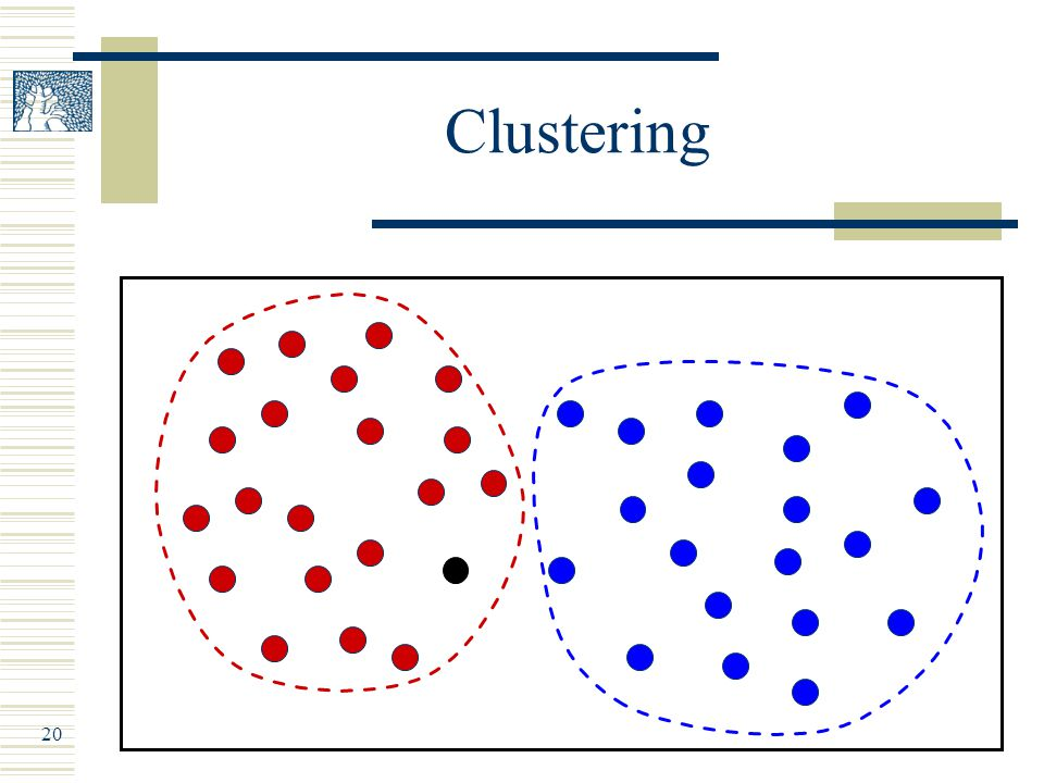 20 Clustering