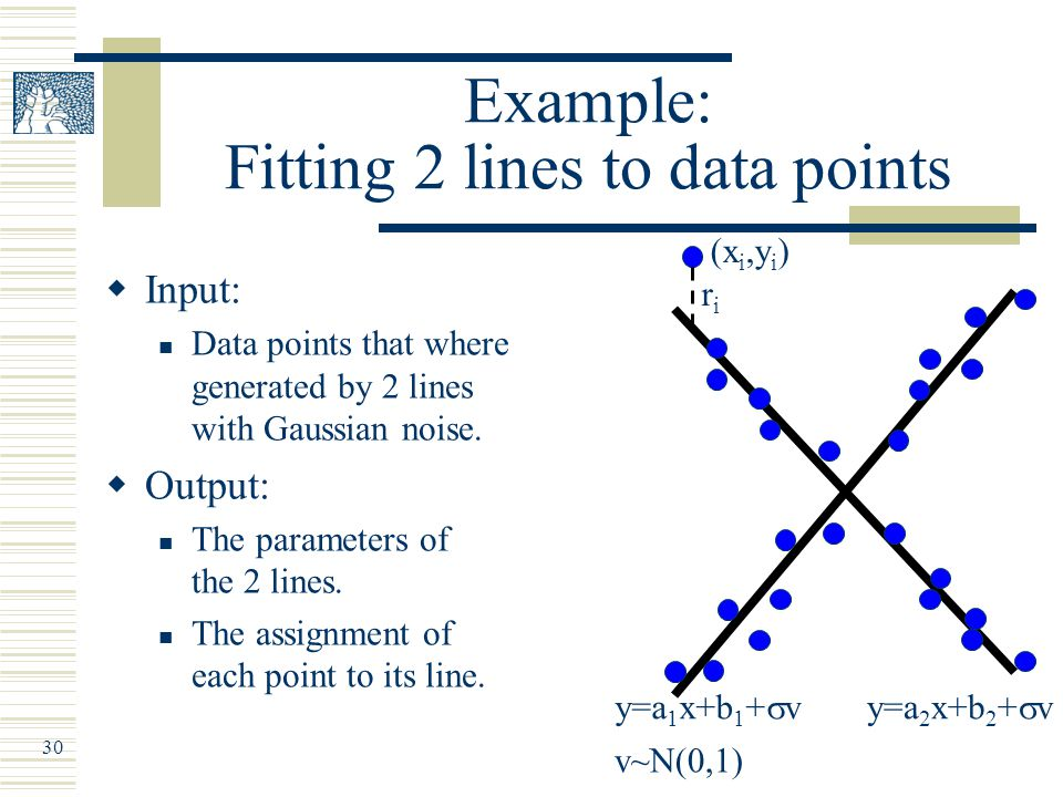 30 Example: Fitting 2 lines to data points  Input: Data points that where generated by 2 lines with Gaussian noise.