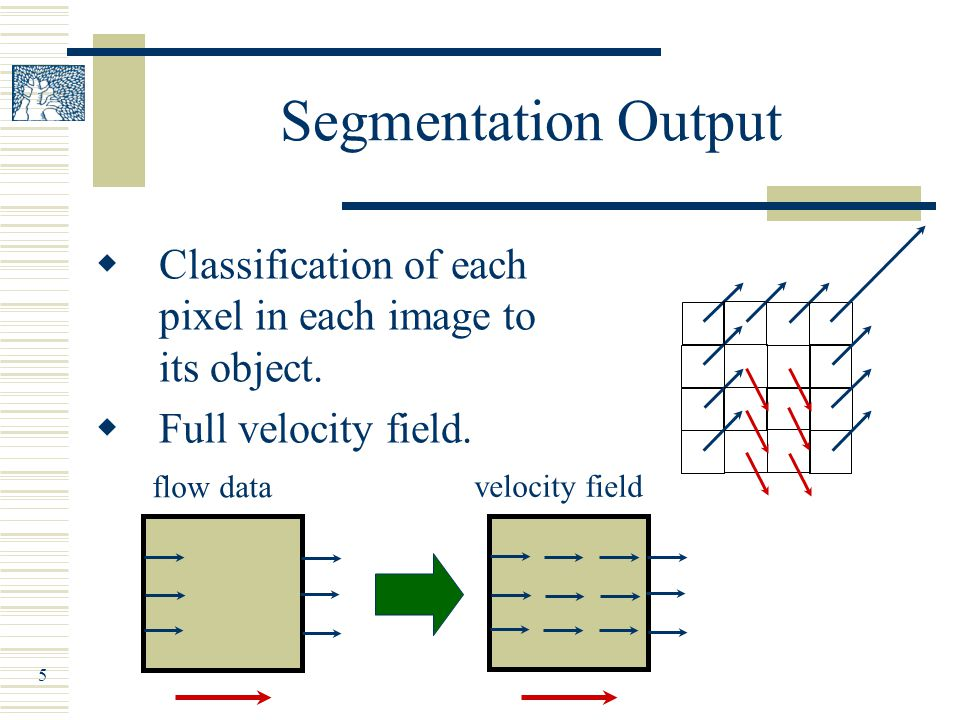 5 Segmentation Output  Classification of each pixel in each image to its object.