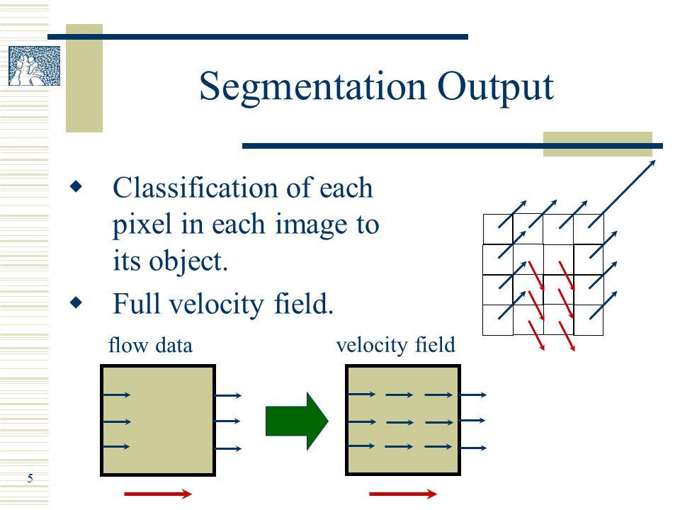 16 Human segmentation  Humans perform segmentation effortlessly.