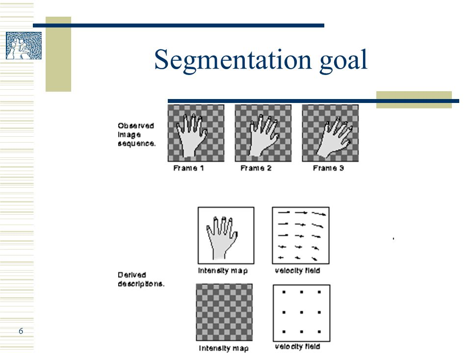 7 Motion vs.static segmentation  Combination of motion and spatial data.