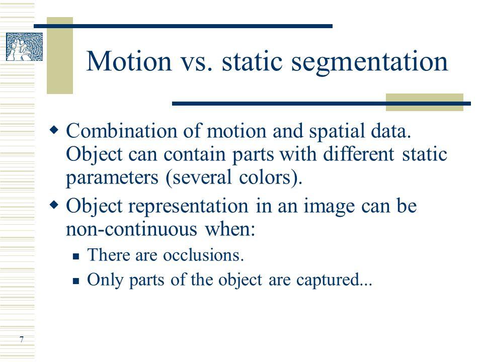 8 Difficulties  Motion estimation. Integration versus segmentation dilemma.
