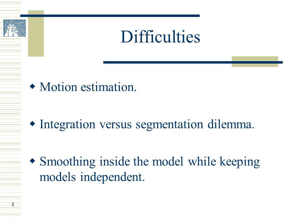 Part 2: Expectation Maximization