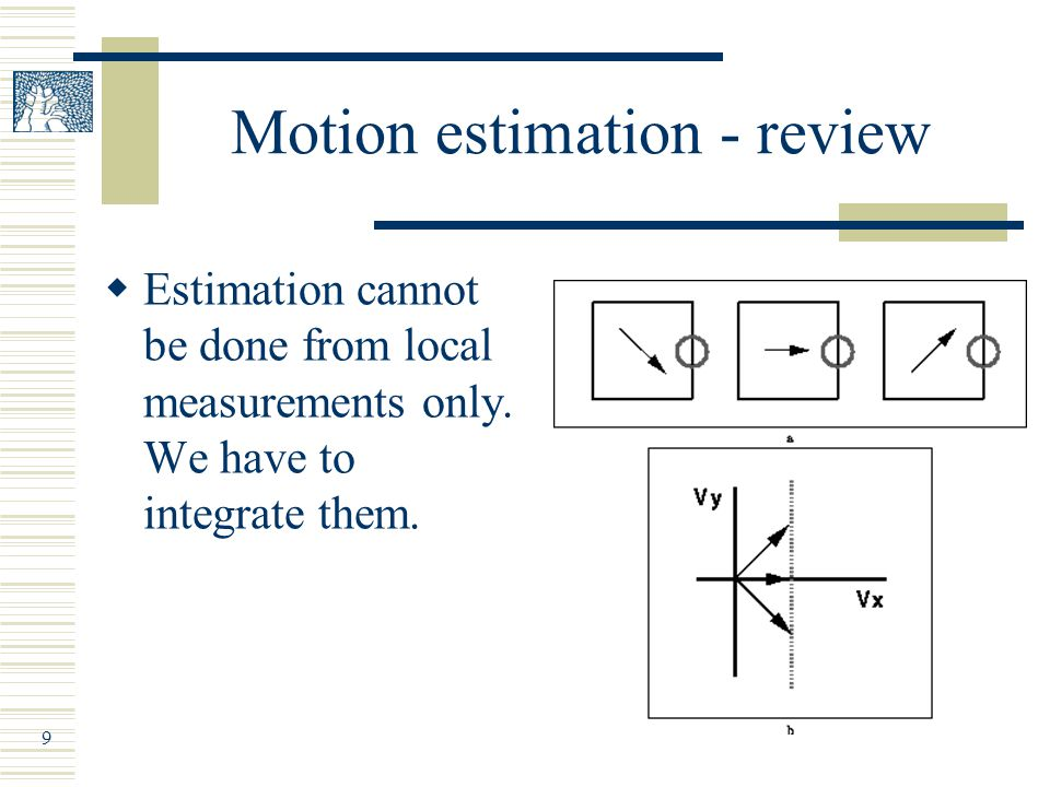 9 Motion estimation - review  Estimation cannot be done from local measurements only.