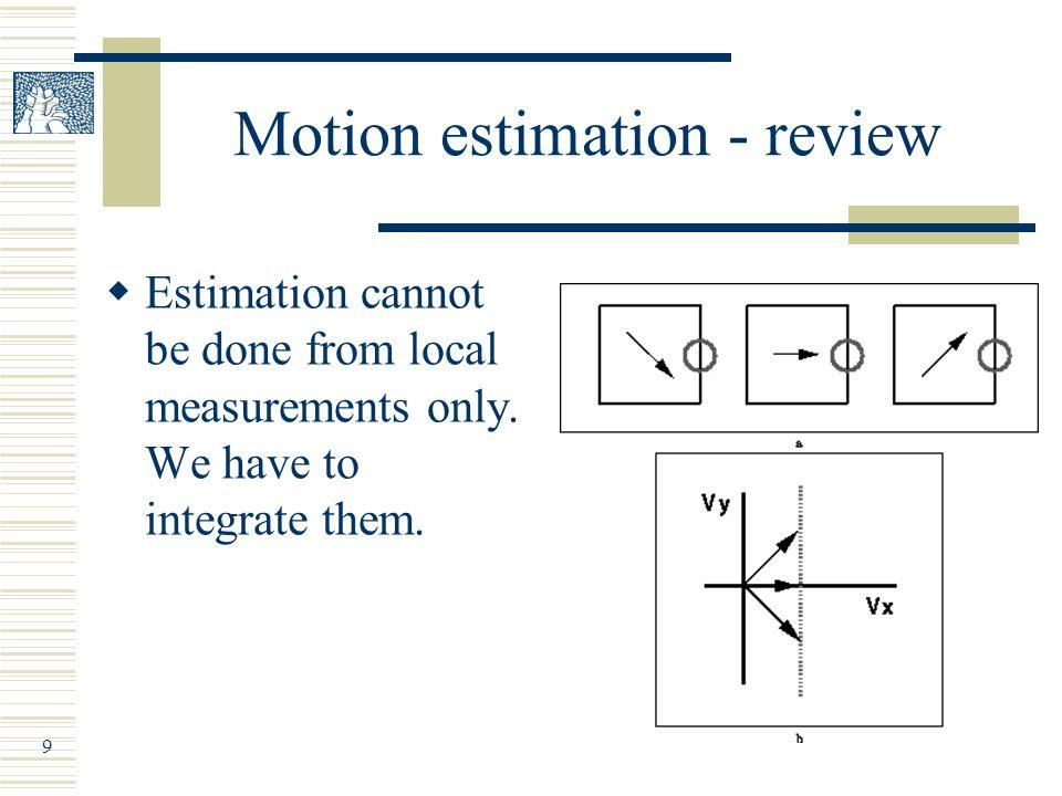 60 POE step  Basic equation:  estimation: