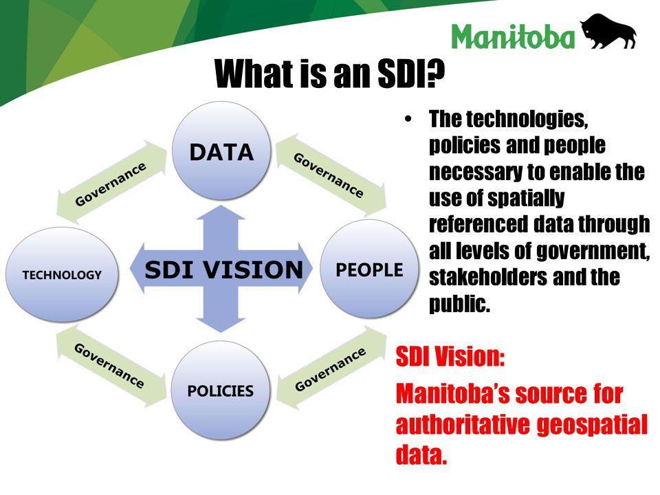 What is an SDI.