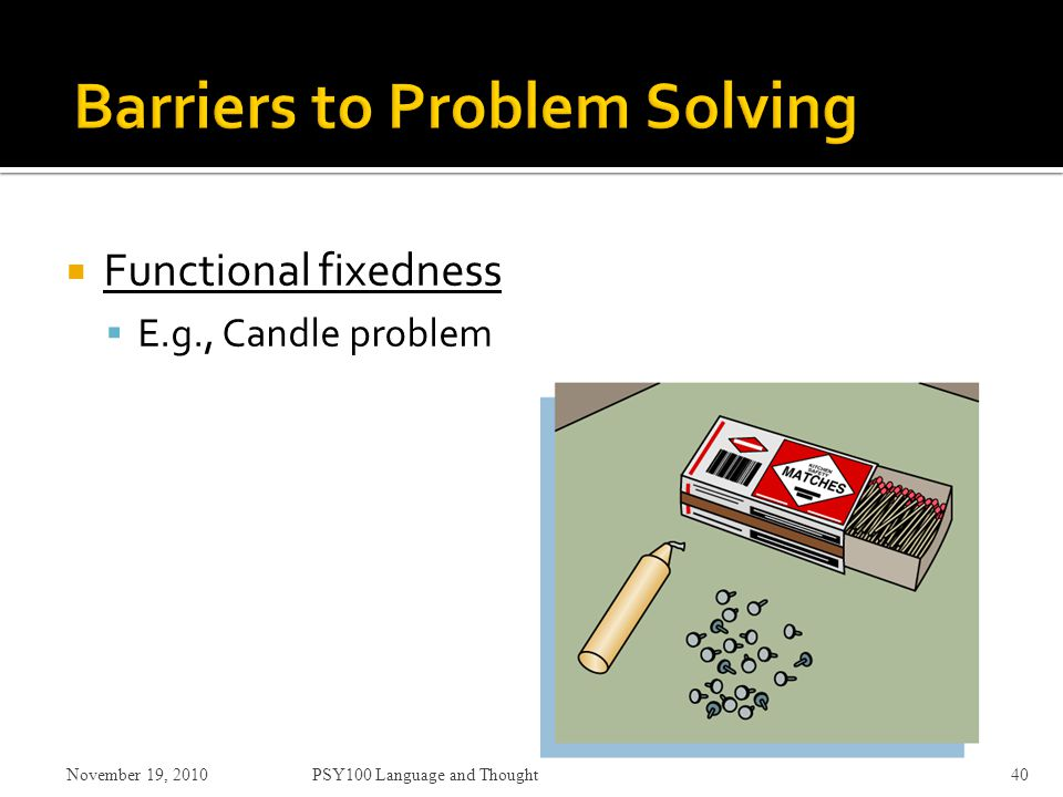  Functional fixedness  E.g., Candle problem November 19, 2010PSY100 Language and Thought40