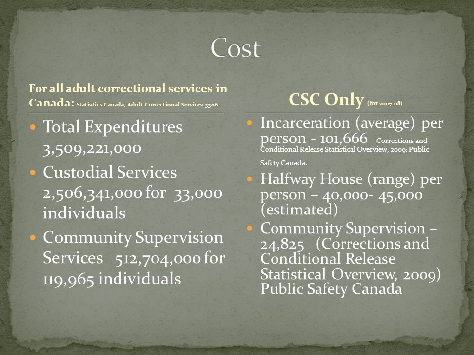 For all adult correctional services in Canada: Statistics Canada, Adult Correctional Services 3306 Total Expenditures 3,509,221,000 Custodial Services 2,506,341,000 for 33,000 individuals Community Supervision Services 512,704,000 for 119,965 individuals Incarceration (average) per person - 101,666 Corrections and Conditional Release Statistical Overview, 2009 : Public Safety Canada.