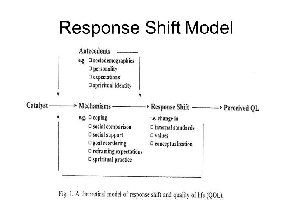 Response Shift Model