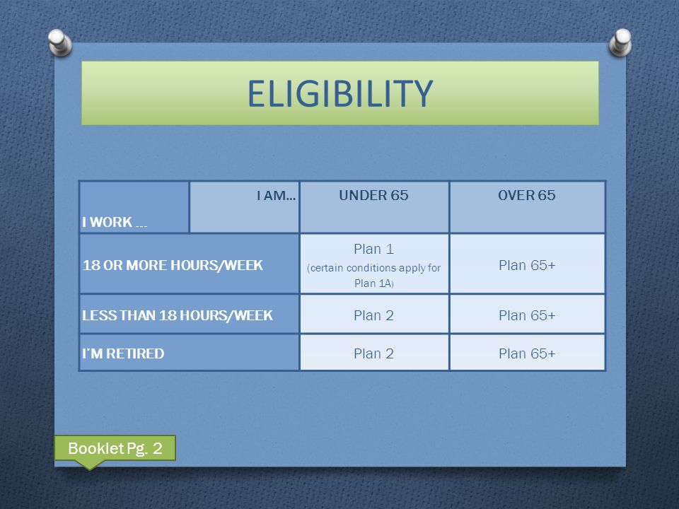 ELIGIBILITY I WORK... I AM… UNDER 65OVER 65 18 OR MORE HOURS/WEEK Plan 1 (certain conditions apply for Plan 1A ) Plan 65+ LESS THAN 18 HOURS/WEEKPlan