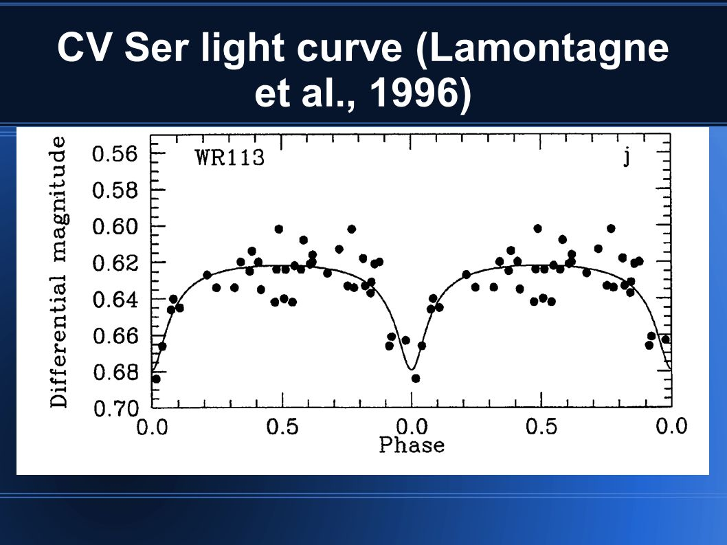 CV Ser light curve (Lamontagne et al., 1996)