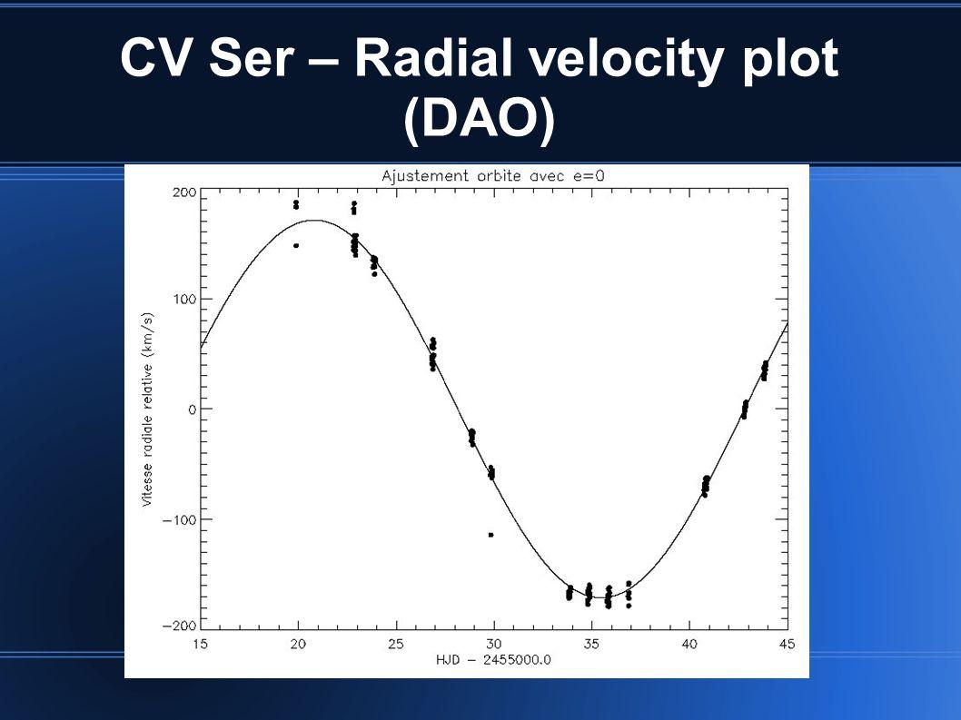 CV Ser – Radial velocity plot (DAO)