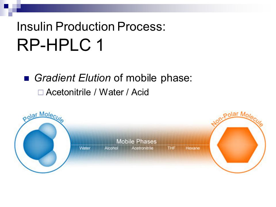 Insulin Production Process: RP-HPLC 1 Gradient Elution of mobile phase:  Acetonitrile / Water / Acid