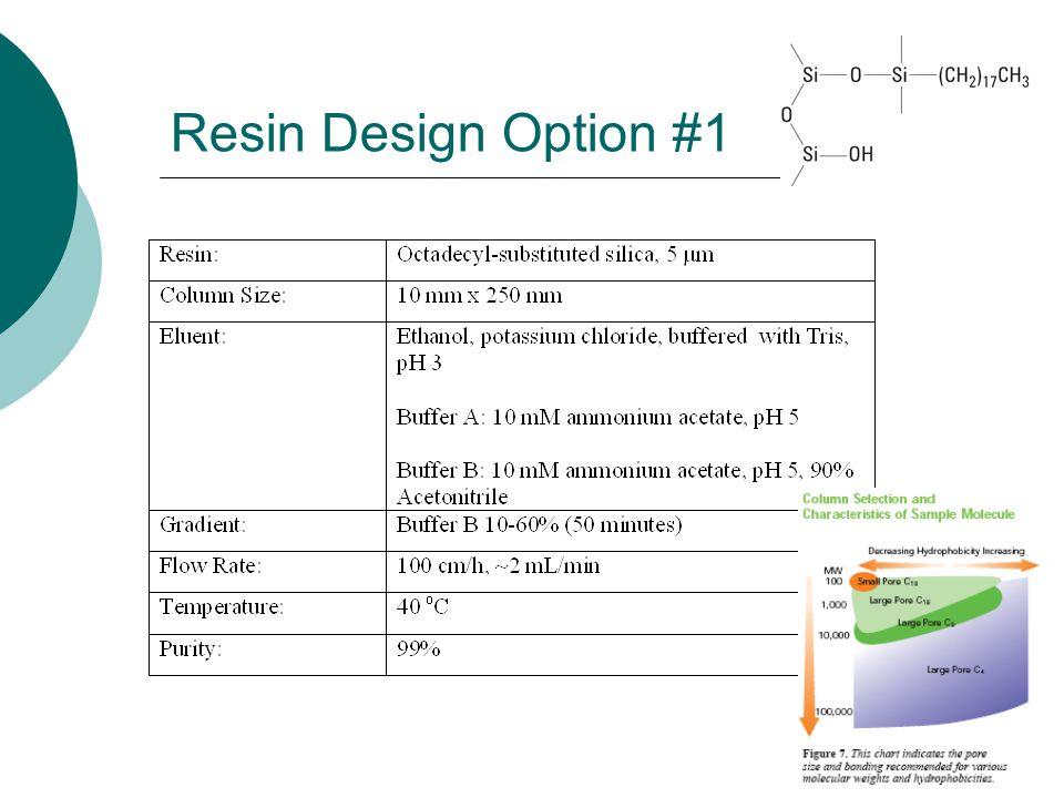 Resin Design Option #1