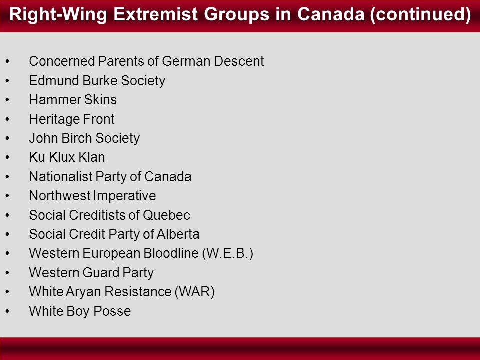 Concerned Parents of German Descent Edmund Burke Society Hammer Skins Heritage Front John Birch Society Ku Klux Klan Nationalist Party of Canada Northwest Imperative Social Creditists of Quebec Social Credit Party of Alberta Western European Bloodline (W.E.B.) Western Guard Party White Aryan Resistance (WAR) White Boy Posse Right-Wing Extremist Groups in Canada (continued)