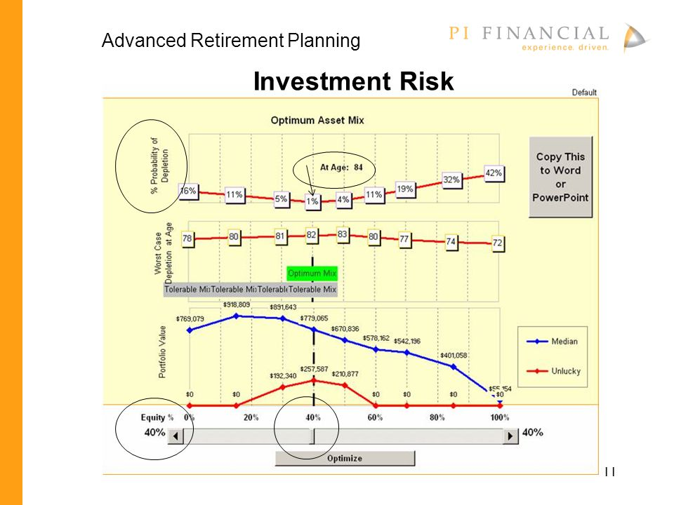 11 Advanced Retirement Planning Investment Risk