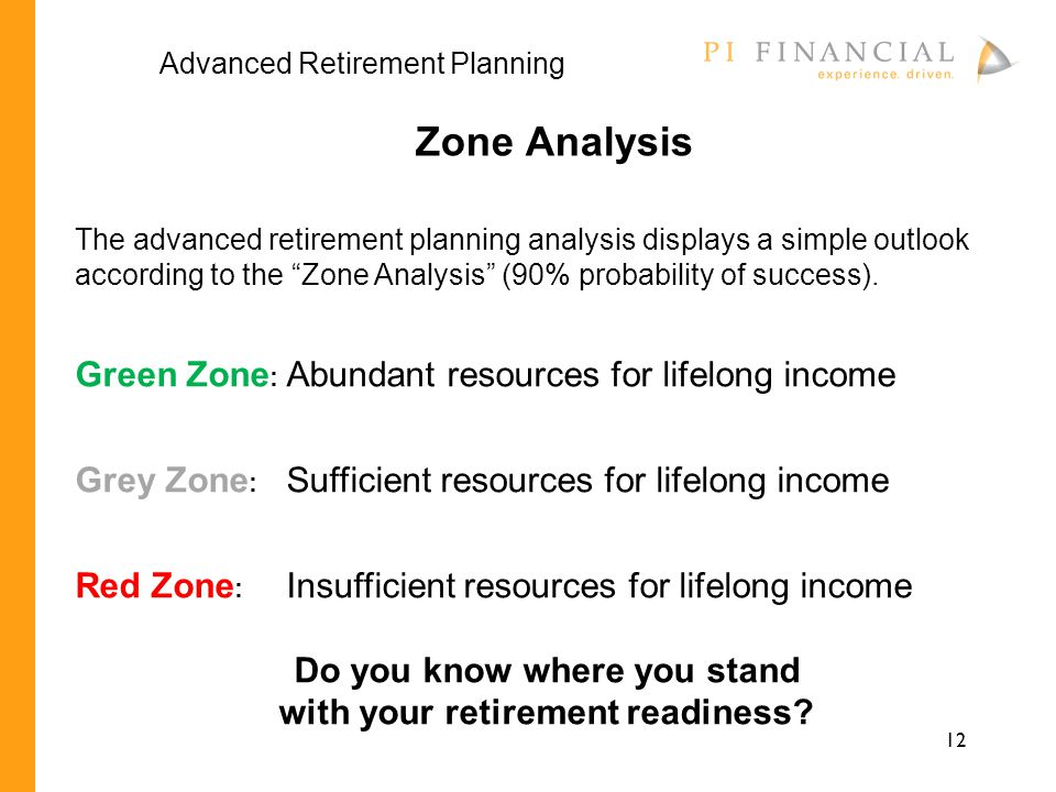12 Zone Analysis The advanced retirement planning analysis displays a simple outlook according to the Zone Analysis (90% probability of success).
